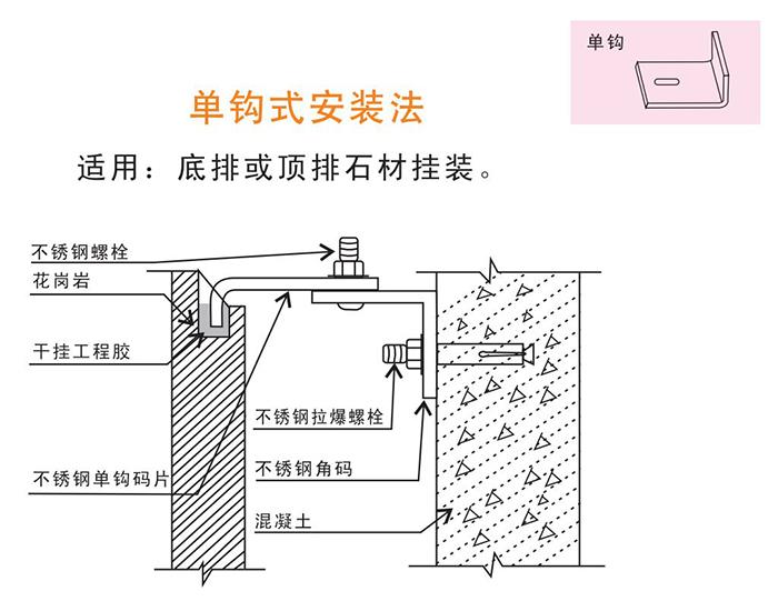 大理石挂件角码-深圳市嘉捷和建材有限公司