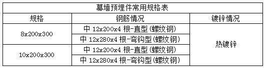 幕墙预埋件-常规产品-深圳市嘉捷和建材有限公司