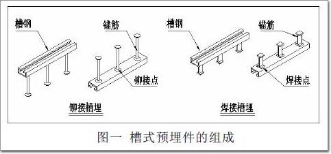 幕墙预埋件与主体、构件如何安装连接?-深圳市嘉捷和建材有限公司