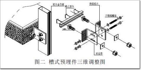 幕墙设计 ── 绘图-深圳市嘉捷和建材有限公司