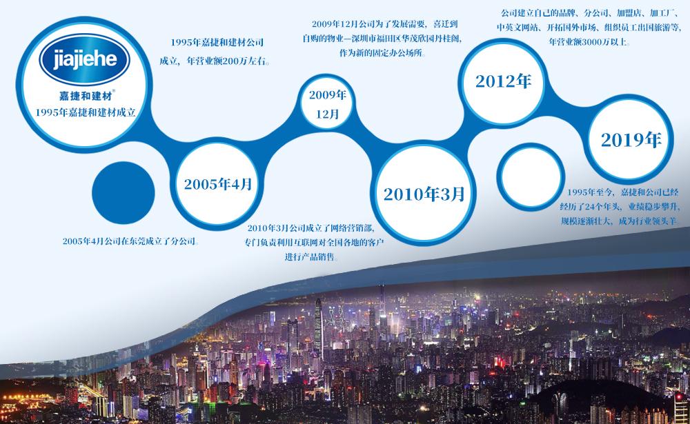 发展历程-深圳市嘉捷和建材有限公司