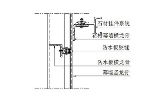 建筑石材幕墙的防水施工-深圳市嘉捷和建材有限公司