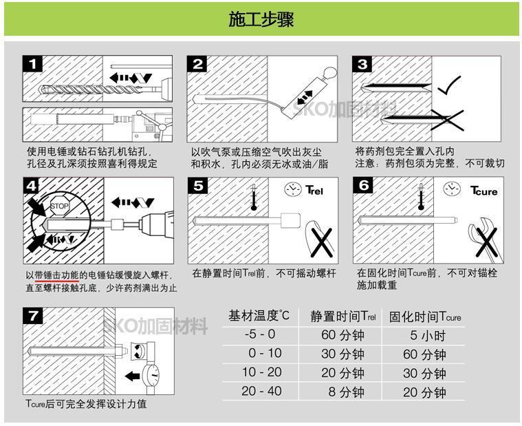 化学锚栓安装工艺流程-深圳市嘉捷和建材有限公司